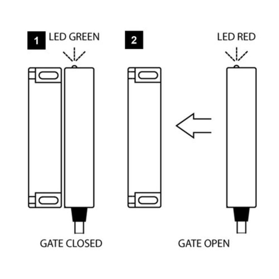 Electronisch gecodeerde contactloze veiligheidssensor SS-R