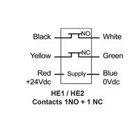 Berührungslose magnetisch codierte Sicherheitsschalter HE2