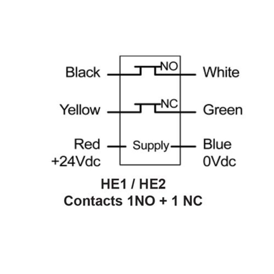 Berührungslose magnetisch codierte Sicherheitsschalter HE2-SS