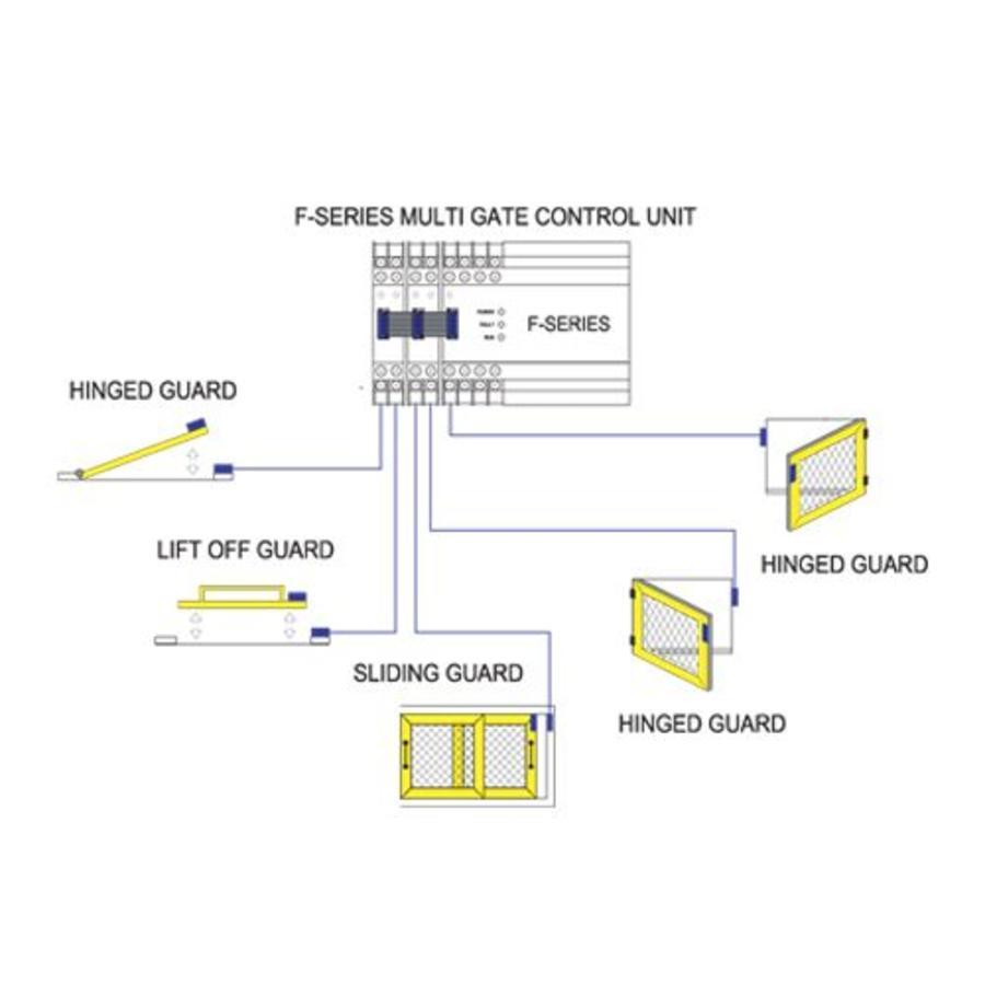 Berührungslose codierte elektronische Sicherheitssensor B-TYP