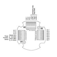 Sicherheitsbefehlsgerät ZEUS mit Sensoren