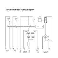 Extreme robust handle operated aluminium safety interlock switch PLe