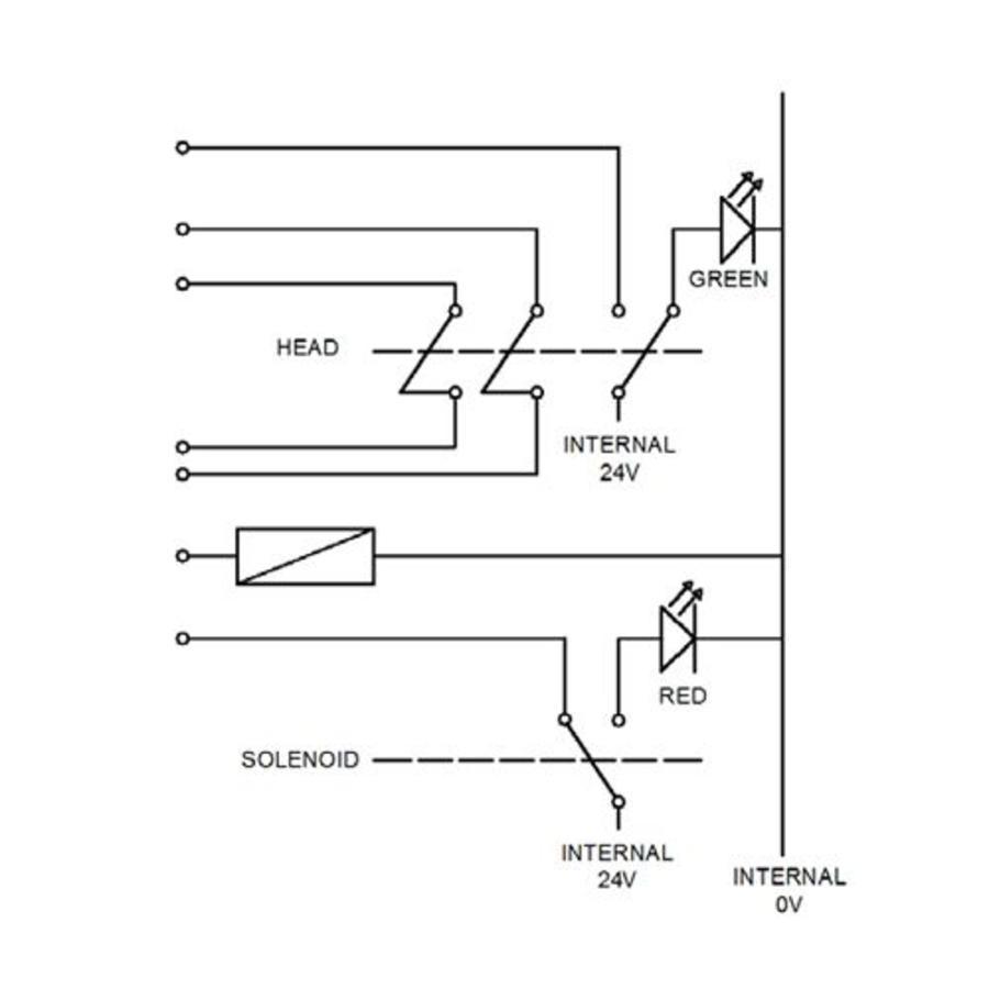 Deurklinkgbediende aluminium veiligheidsschakelaar met vergrendeling PLd