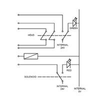 Deurklinkbediende aluminium veiligheidsschakelaar met vergrendeling en persoonlijke veiligheidssleutel PLd - Copy