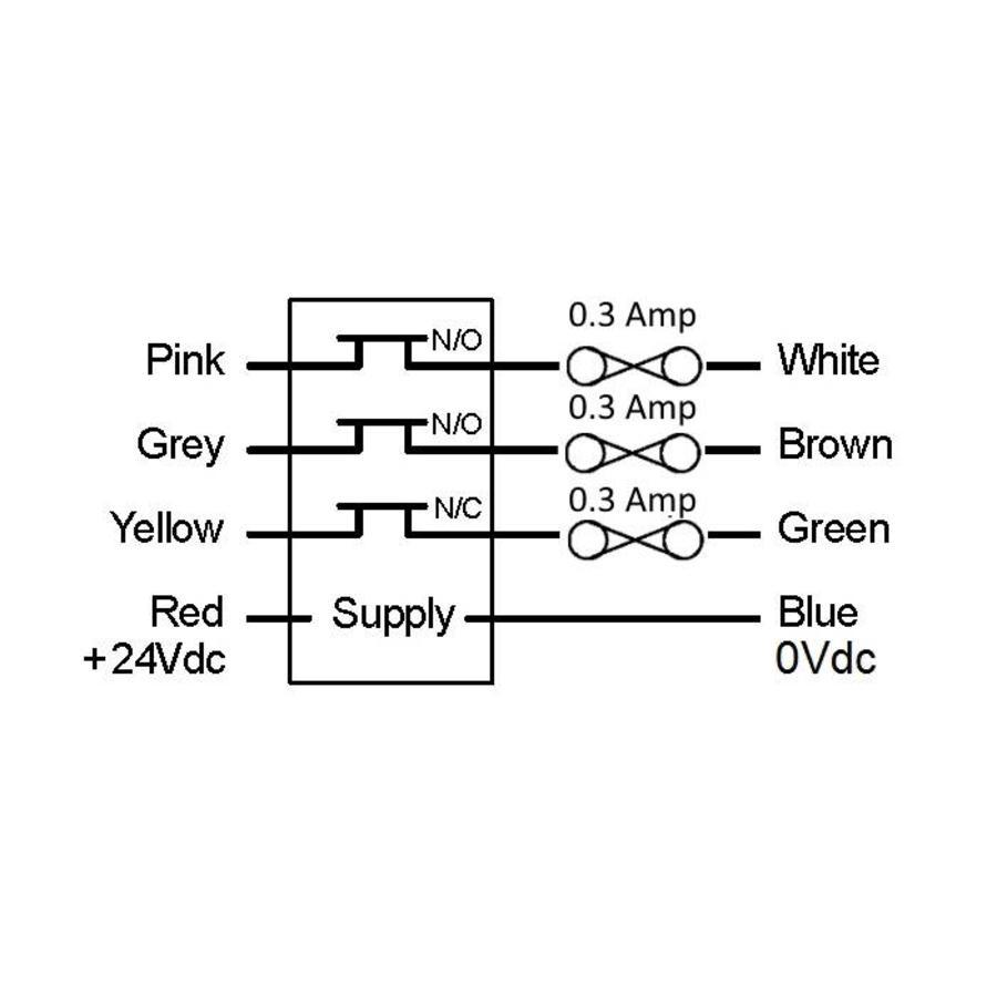 RFID uniek gecodeerde contactloze veiligheidssensor RDNK