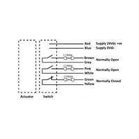 Berührungslose RFID individuell codierter Sicherheitssensor RSSR