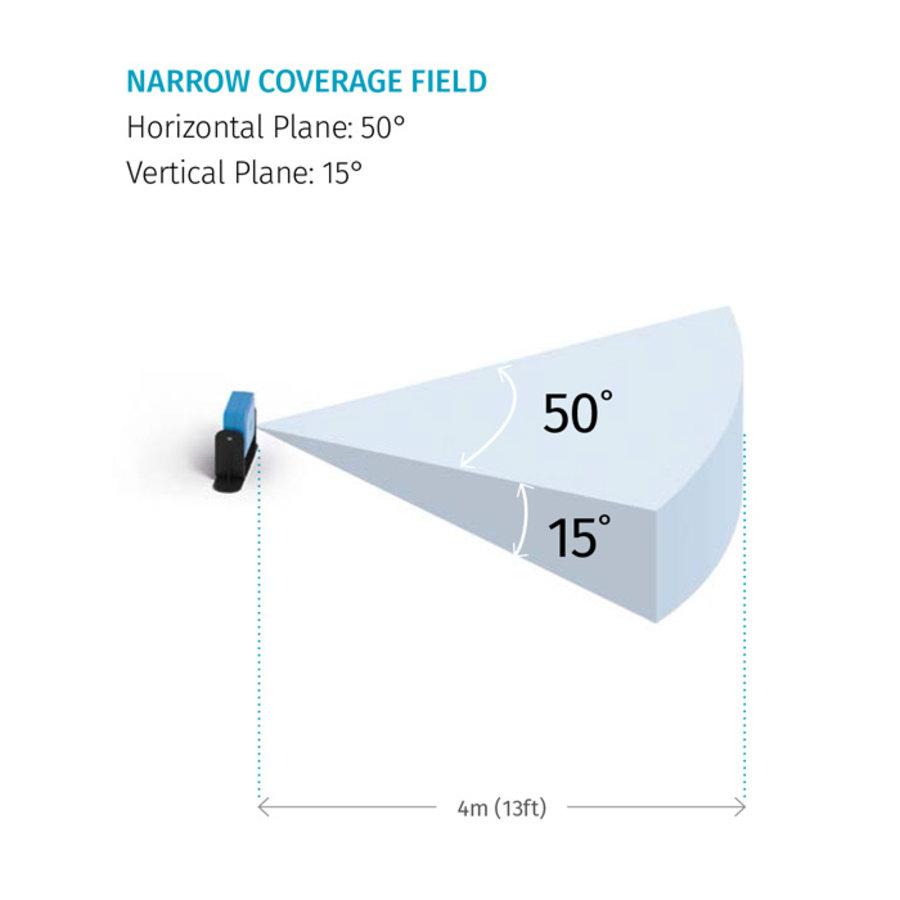 Control Unit sicheres Radarsystem inxpect LBK-C22
