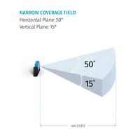 Smart sensor voor radarafscherming Inxpect LBK-S01