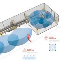 Smart Sensor + control unit for safety radar system Inxpect LBK