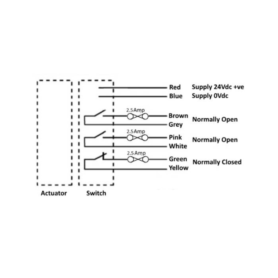 Contactloze RVS veiligheidssensor RFID uniek gecodeerd RSSG-SS