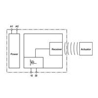 Non-contact uniquely coded RFID safety sensor PSEN CS4