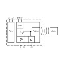 Non-contact uniquely coded RFID safety sensor PSEN CS6