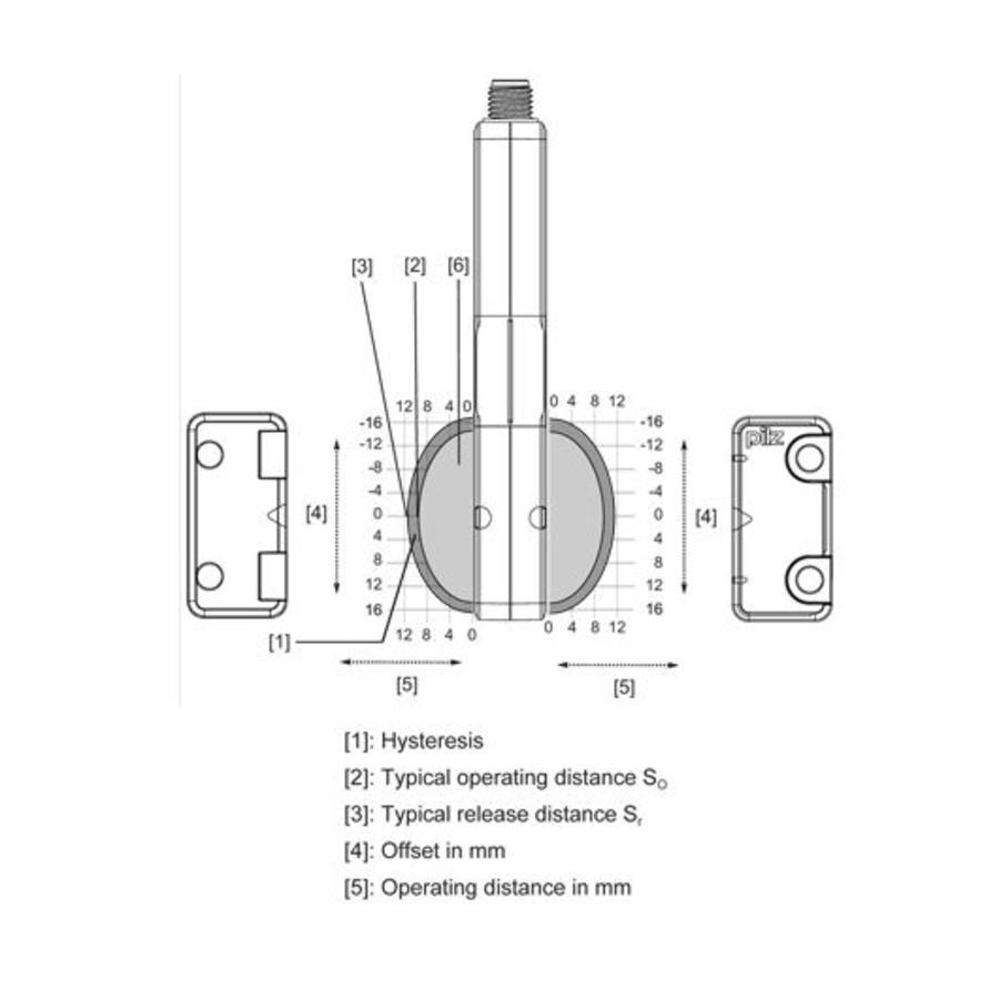 Berührungslose RFID uni codierter Sicherheitssensor PSEN CS6