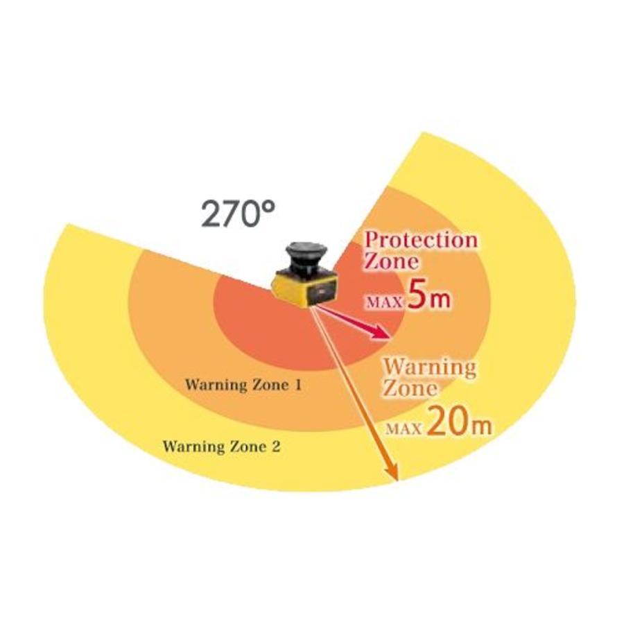 Safety laser scanner UAM-05LP