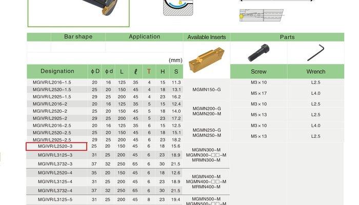 Bohrstange Innenstechen MGIVL 2520-3 zum Inneneinstechen