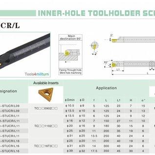 Bohrstange S20R-STUCR 16 für Innendrehen