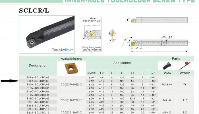 Bohrstange S10K-SCLCR 06 für Innendrehen