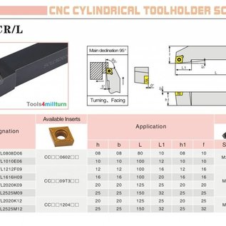 Drehmeißel zum Außendrehen SCLCR 2020 K09