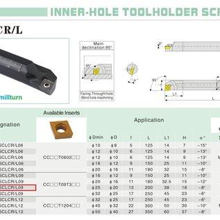 Bohrstange S20R-SCLCL 09 für Innendrehen