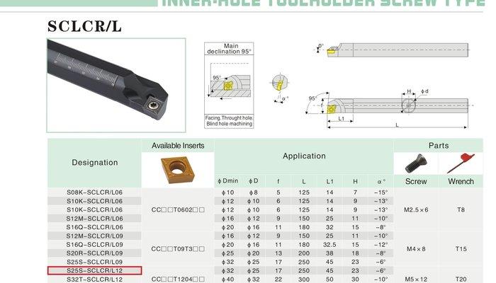 Bohrstange S25S-SCLCL 12  für Innendrehen