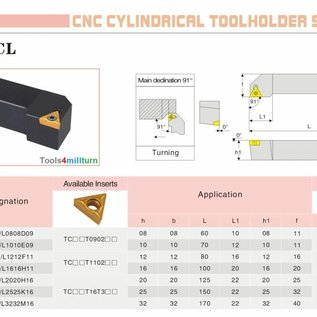Drehmeißel zum Außendrehen STGCL 2020 K16