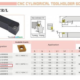 Drehmeißel zum Außendrehen SCLCL 2020 H09