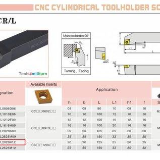 Drehmeißel zum Außendrehen SCLCR 2020 K12