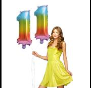 Cijfer ballonnen