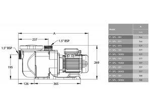 Pentair Superflo 10 m³/h tot 31m³/h