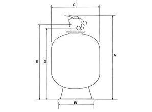 Pentair Tagelus 14 m³/h top mount
