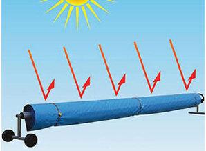 Beschermzeil zomerzeil incl. elastieken.