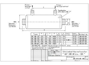 Behncke warmtewisselaar RVS QWT100