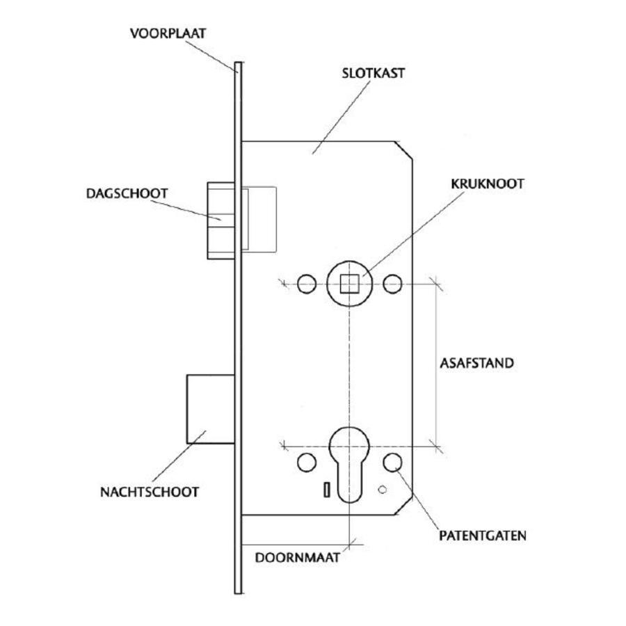 WONINGBOUW CILINDER DAG- EN NACHTSLOT 55 MM, VOORPLAAT AFGEROND RVS, 20X175, DOORN 50MM INCL. SLUITPLAAT