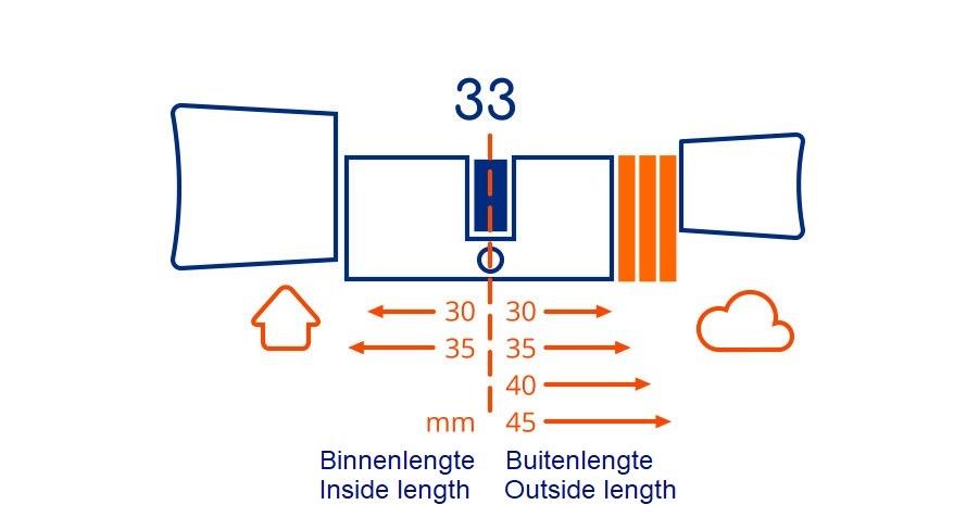 BOLD cylinder SX-33