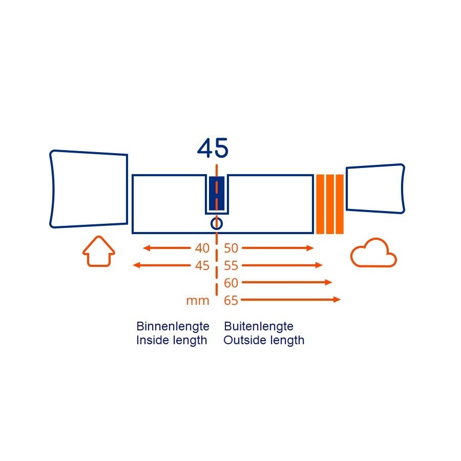 Bold smart cylinder SX45 - skg3 gekeurd  - veilig en gemakkelijk