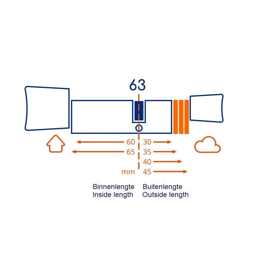 Bold smart cylinder SX63 - skg3 gekeurd  - veilig en gemakkelijk