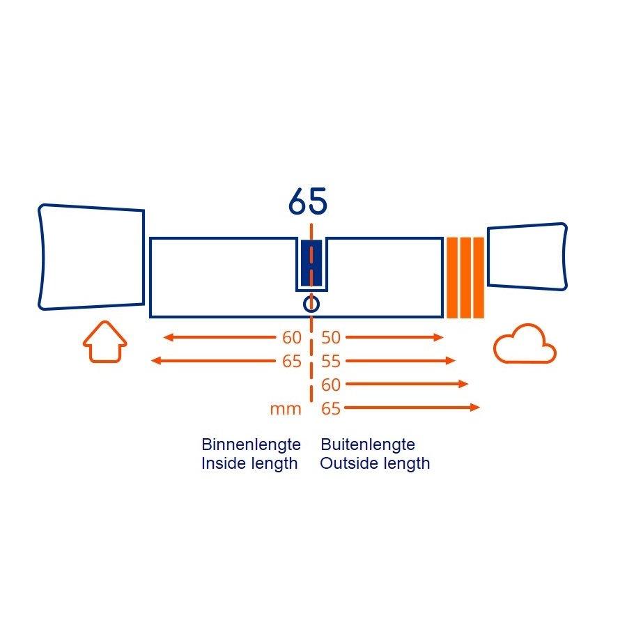 Bold smart cylinder SX65 - skg3 gekeurd  - veilig en gemakkelijk
