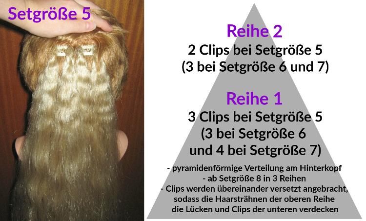 Befestigung und Anordnung der Clip Extensions in kurzem Haar