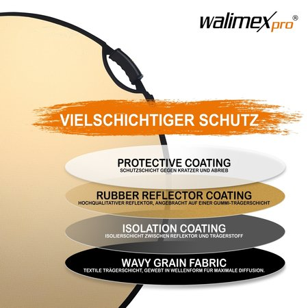 walimex pro Foldable Reflection set 5in1 Comfort Ø56cm