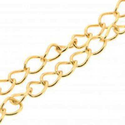 Schakelketting rvs goud (p 10 cm)