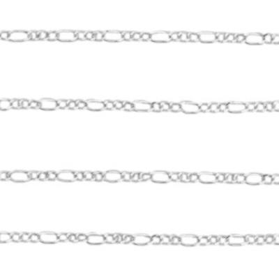 Schakelketting Sterling zilver 1,6 mm (per 10 cm)