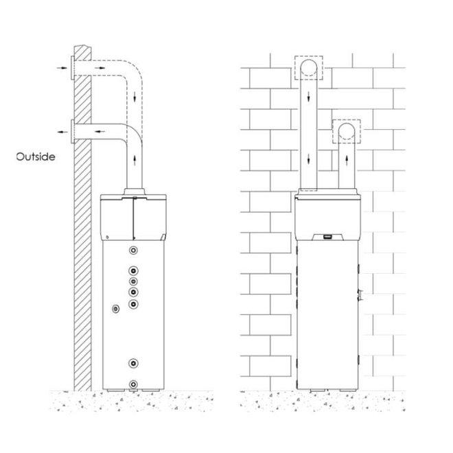 Warmtepomp boiler 200L met warmtewisselaar