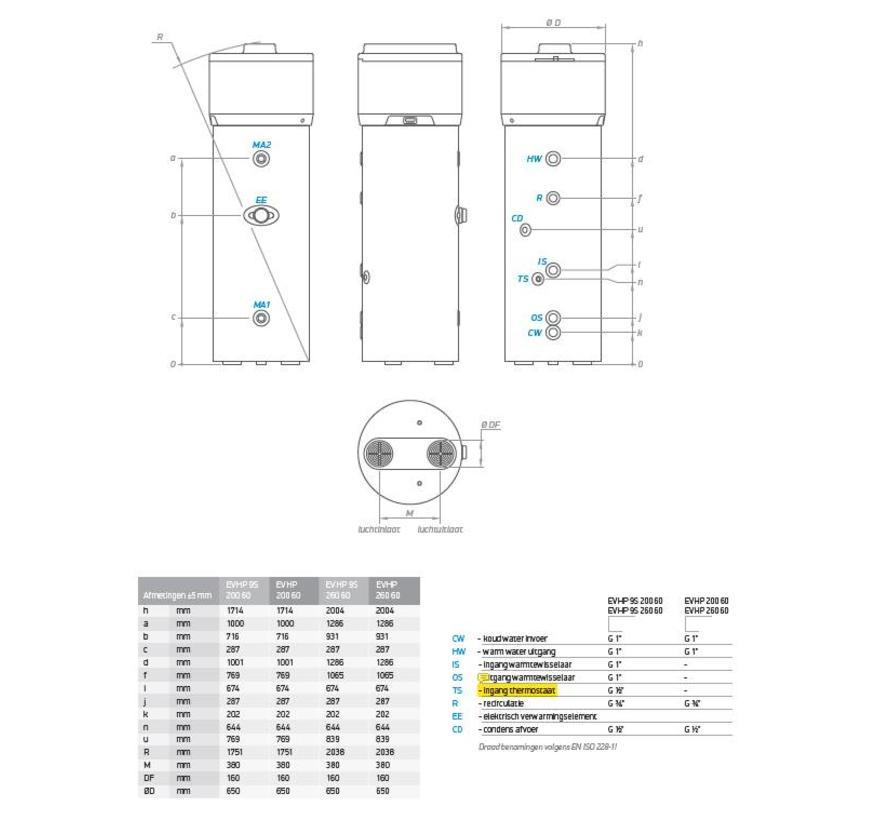 Warmtepomp boiler 260L met warmtewisselaar