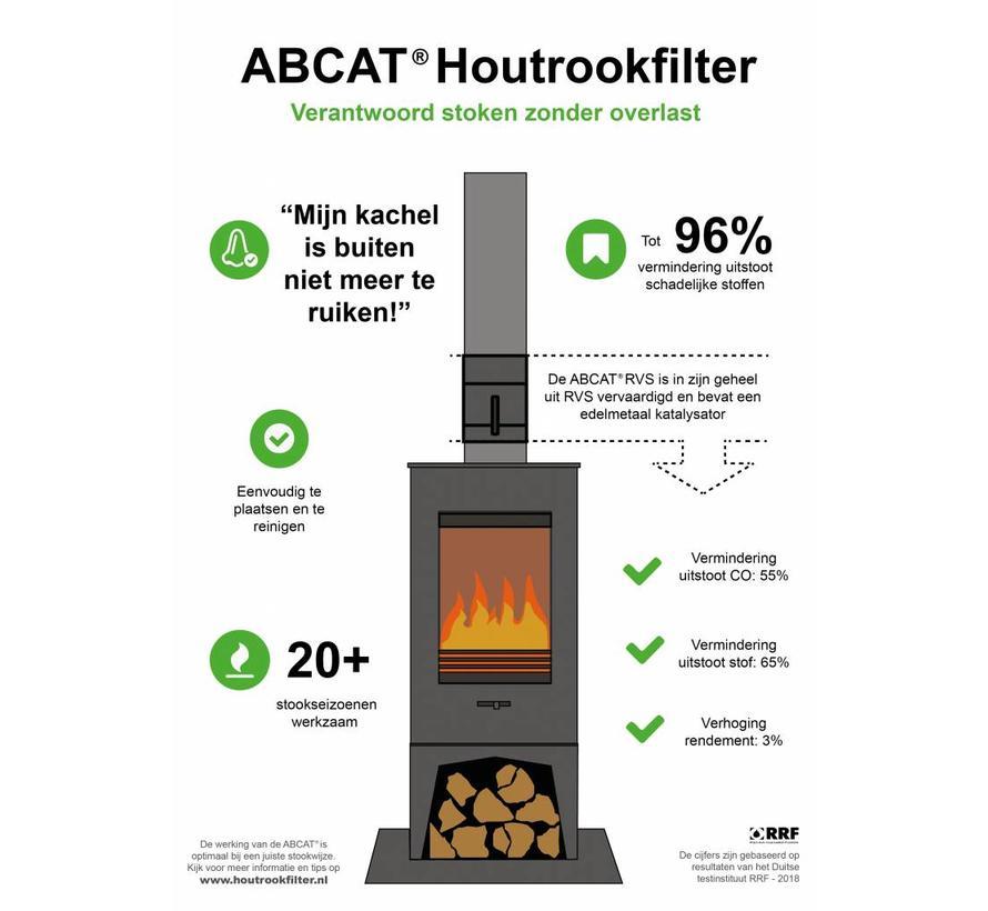ABCAT Houtrookfilter met een diameter van 180 mm