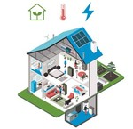 Maatwerk energie ontwerp