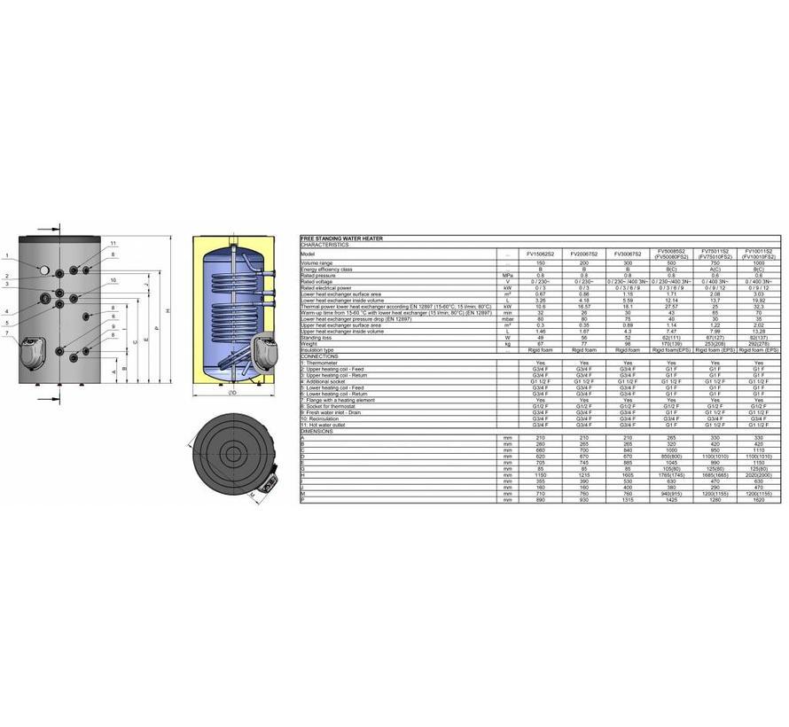 Losstaande boiler 200 Liter met 2 warmtewisselaars voor alternatieve energie