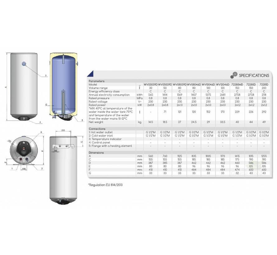 Elektrische campingboiler 80L, 2x 1000 Watt, droog warmte element