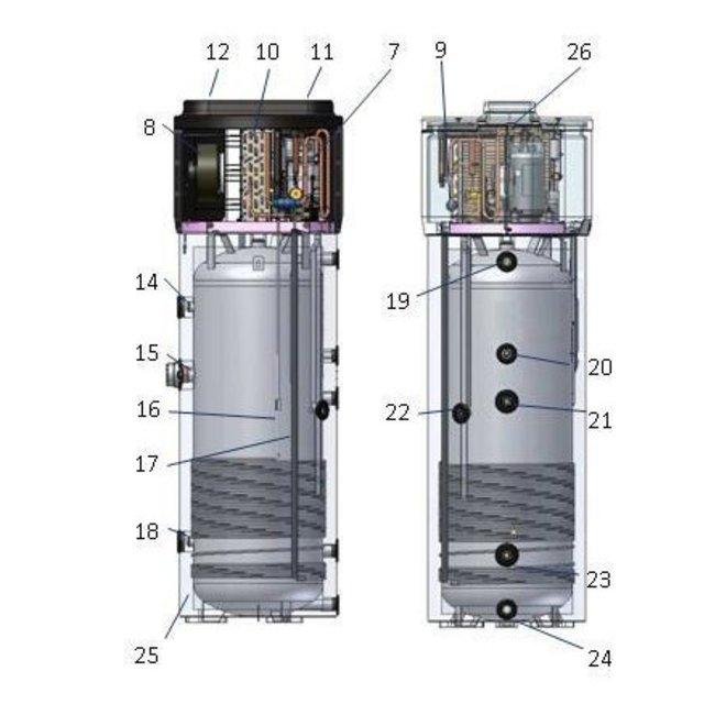 Zonne-warmtepompboiler combinatie 200L, met 24 Heat Pipes