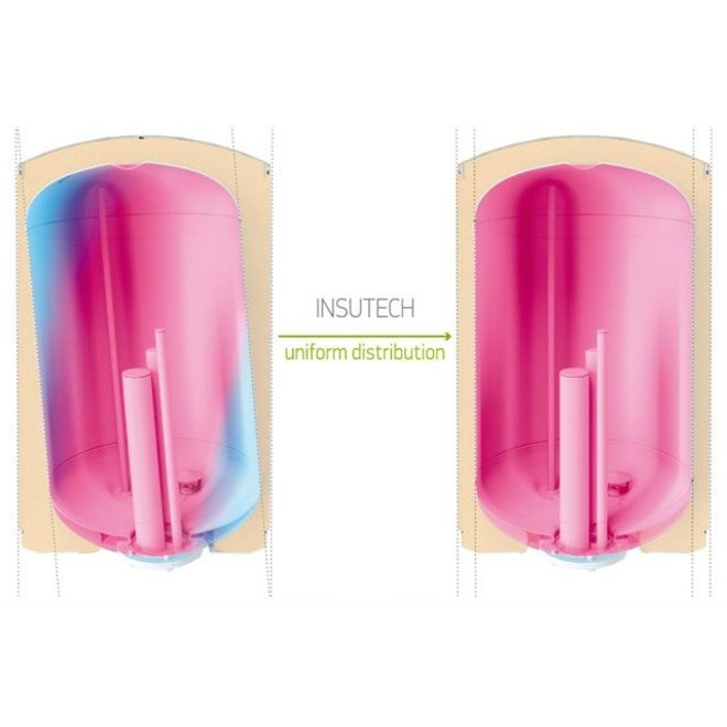 Verticale elektrische boiler 150L, Modeco Ceramic  1,2 of 2.4kW