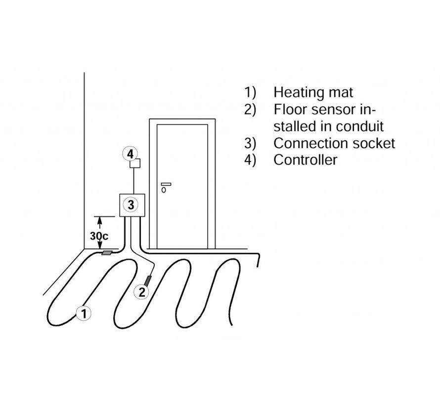 Elektrische vloerverwarming - 300 x 50cm - 2 x 105W